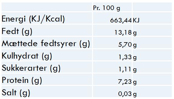 Tabel med nærringsindhold